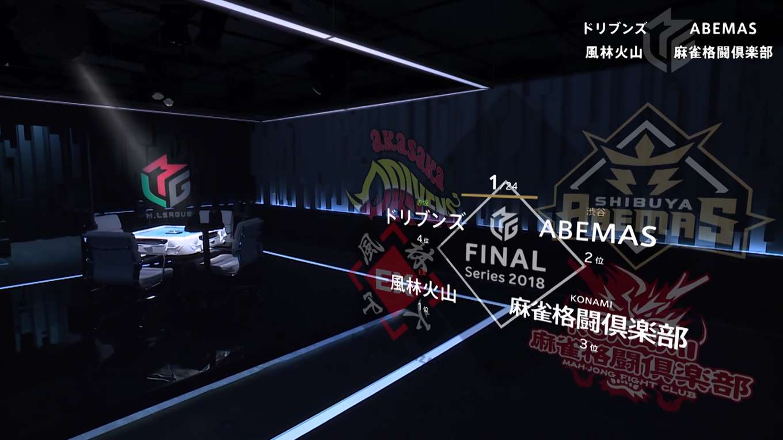 Mリーグ2018 朝日新聞ファイナルシリーズ